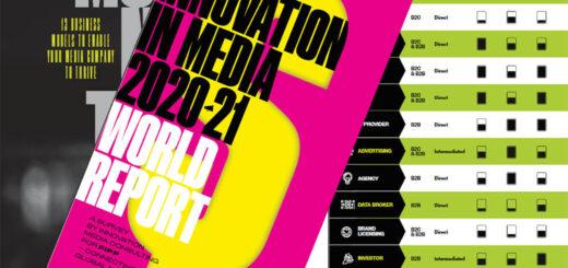 FIPP Innovation in Media rapporten 2020